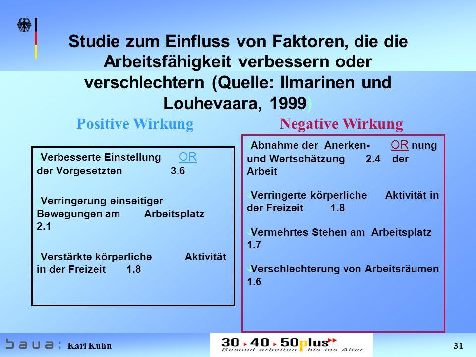 Studie zum Einfluss von Faktoren, die die Arbeitsfähigkeit verbessern oder verschlechtern (Quelle: Ilmarinen und Louhevaara, 1999)