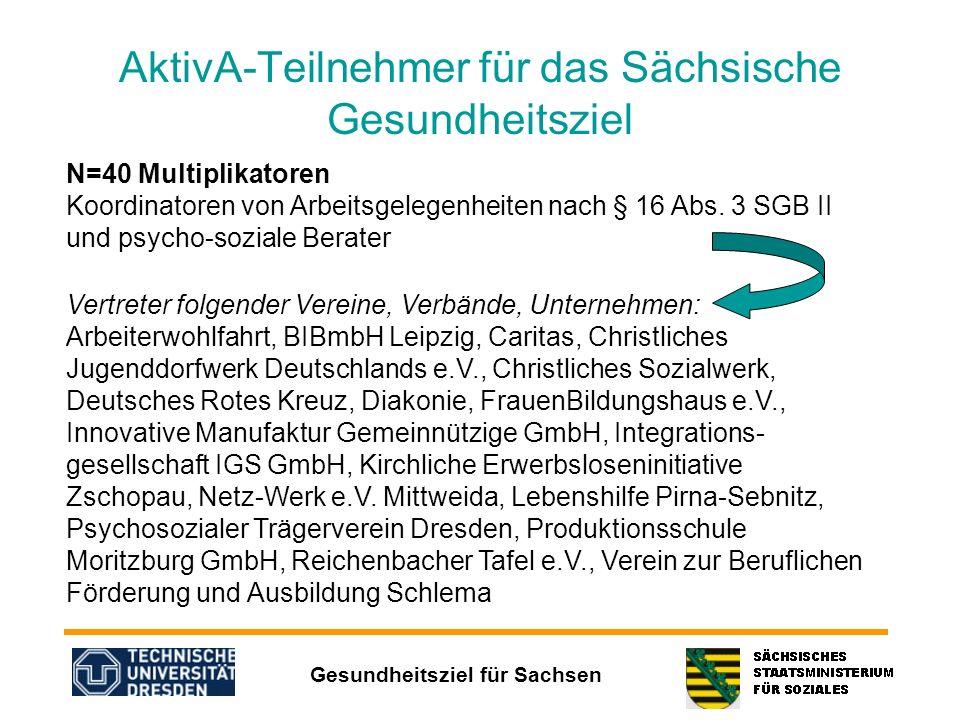 AktivA-Teilnehmer für das Sächsische Gesundheitsziel