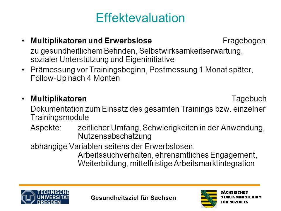 Effektevaluation Multiplikatoren und Erwerbslose Fragebogen