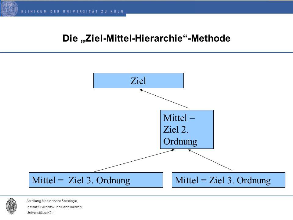 """Die """"Ziel-Mittel-Hierarchie -Methode"""