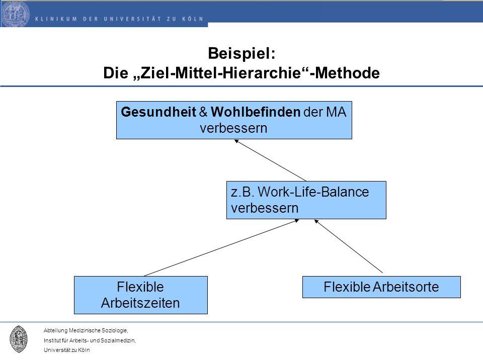 """Beispiel: Die """"Ziel-Mittel-Hierarchie -Methode"""