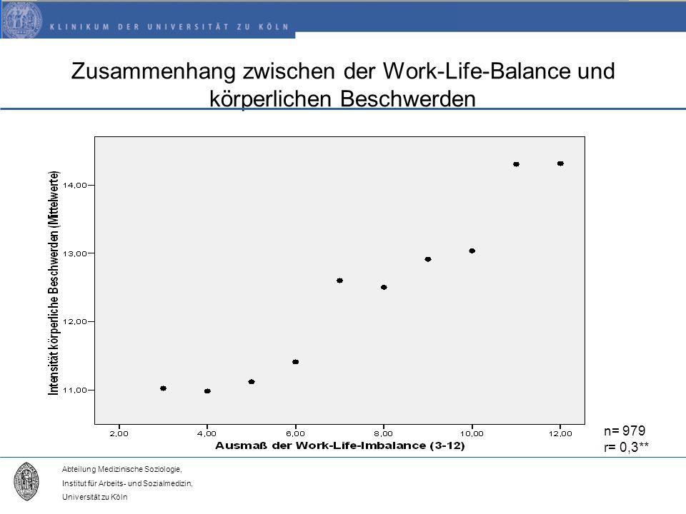 Zusammenhang zwischen der Work-Life-Balance und körperlichen Beschwerden