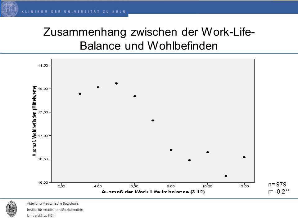 Zusammenhang zwischen der Work-Life-Balance und Wohlbefinden