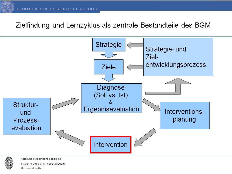 Zielfindung und Lernzyklus als zentrale Bestandteile des BGM