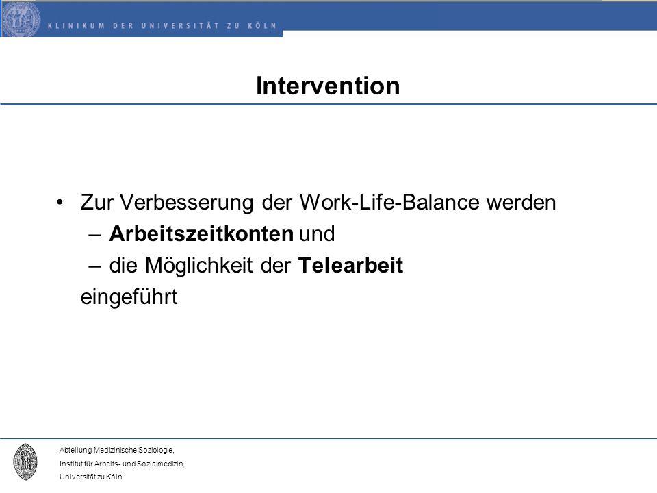 Intervention Zur Verbesserung der Work-Life-Balance werden
