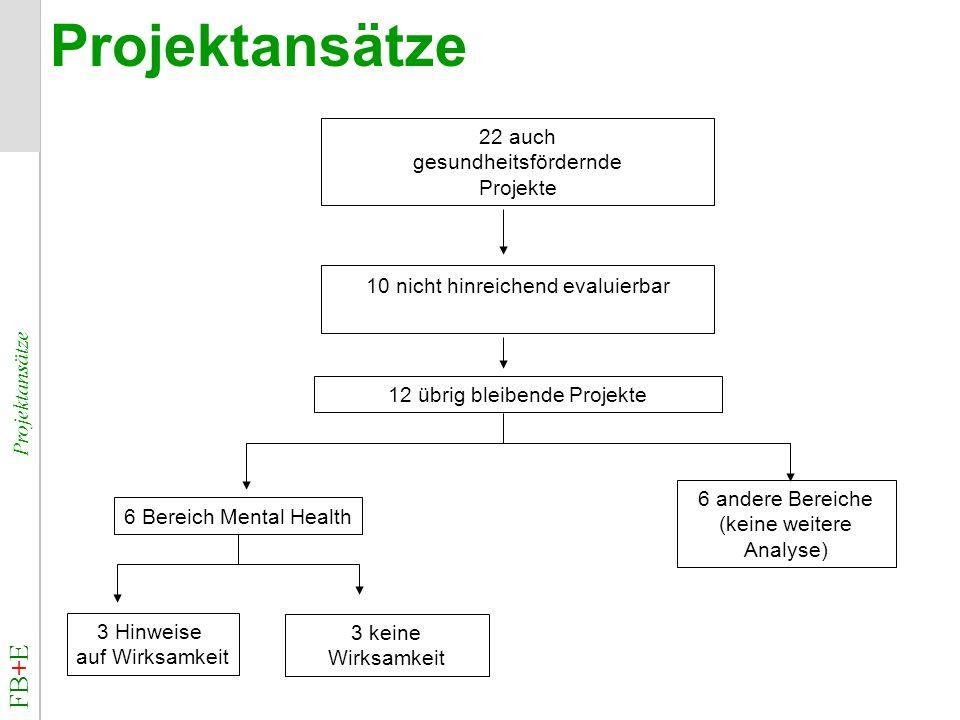 Projektansätze FB+E Projektansätze 22 auch gesundheitsfördernde