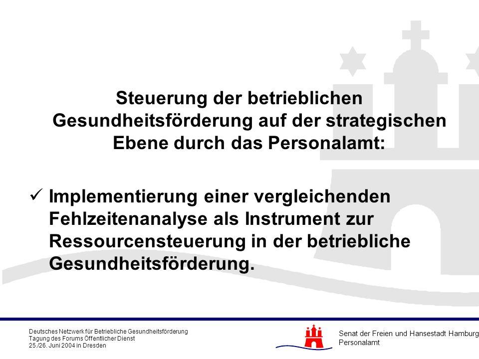 Steuerung der betrieblichen Gesundheitsförderung auf der strategischen Ebene durch das Personalamt: