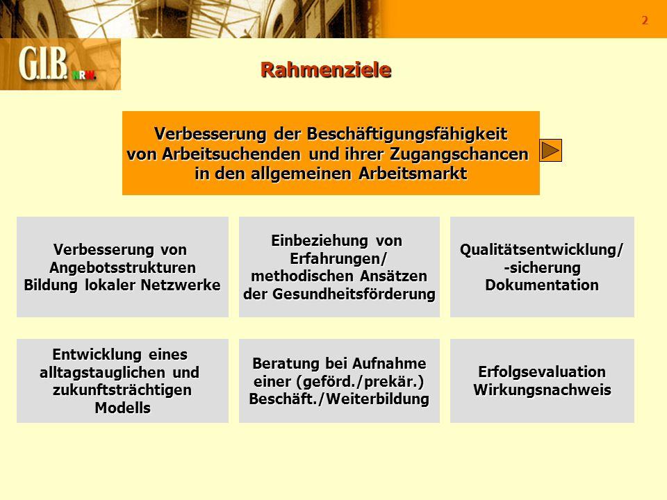 Rahmenziele Verbesserung der Beschäftigungsfähigkeit
