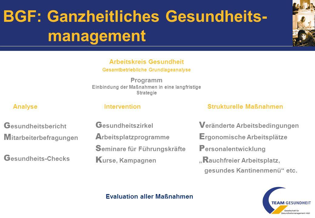 BGF: Ganzheitliches Gesundheits- management