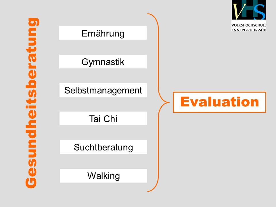 Gesundheitsberatung Evaluation Ernährung Gymnastik Selbstmanagement