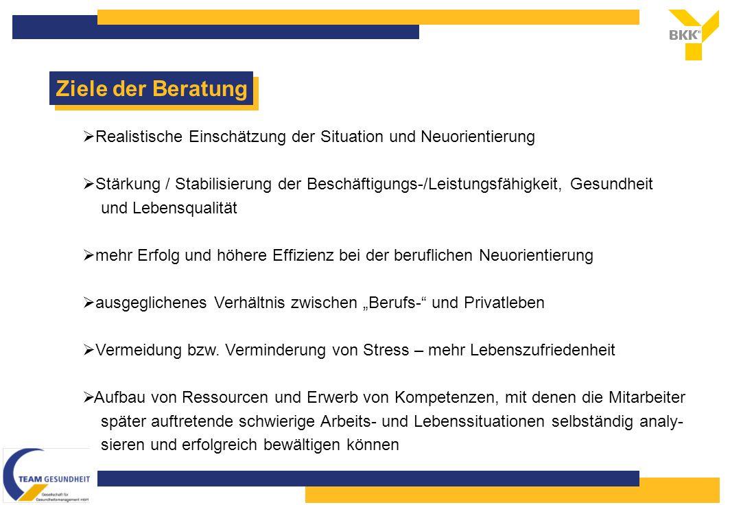 Ziele der Beratung Realistische Einschätzung der Situation und Neuorientierung.