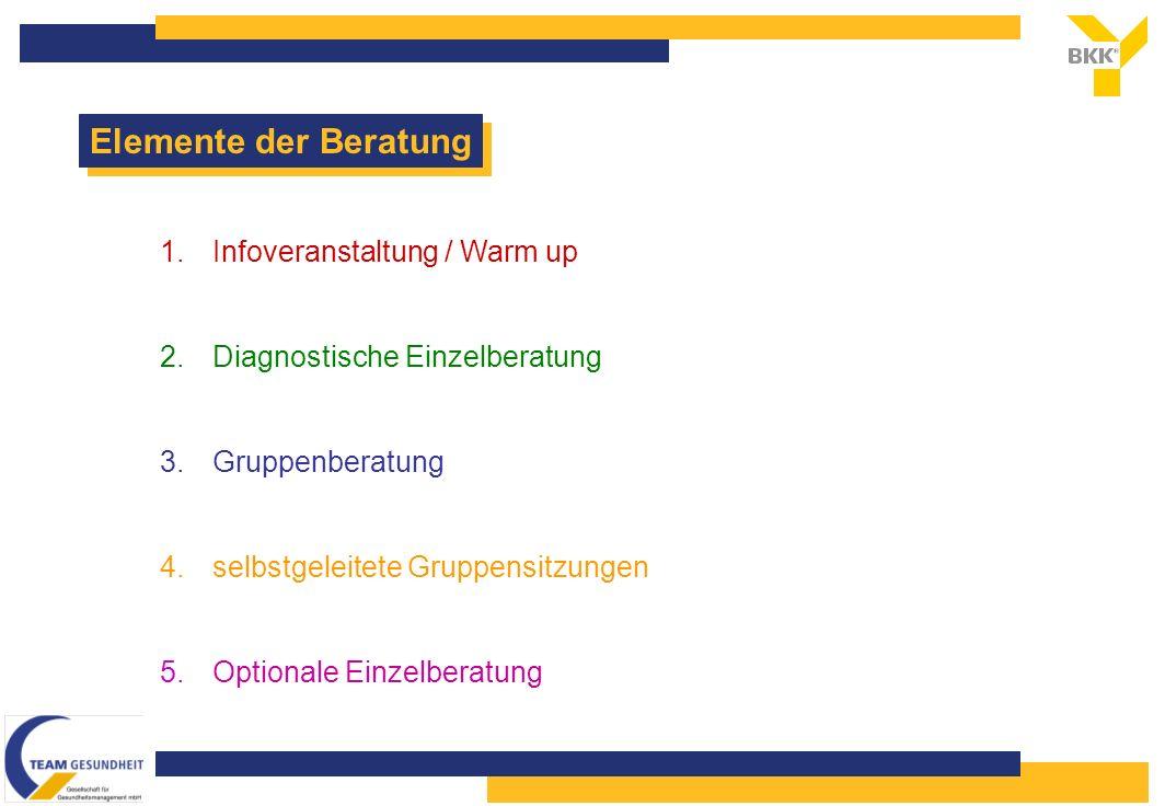 Elemente der Beratung Infoveranstaltung / Warm up