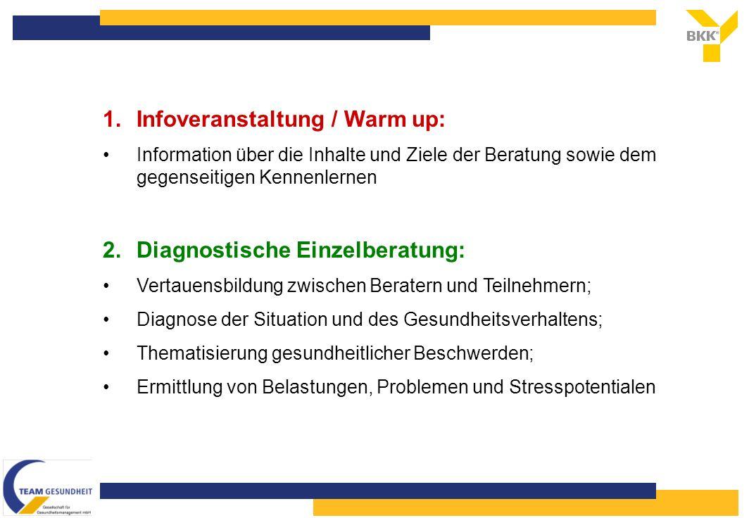 Infoveranstaltung / Warm up: