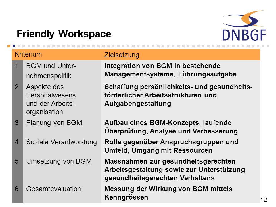 Friendly Workspace Kriterium Zielsetzung 1 BGM und Unter-