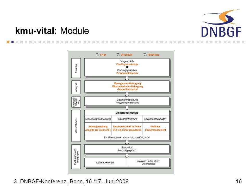 kmu-vital: Module 3. DNBGF-Konferenz, Bonn, 16./17. Juni 2008