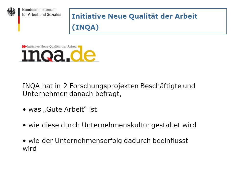 Initiative Neue Qualität der Arbeit (INQA)