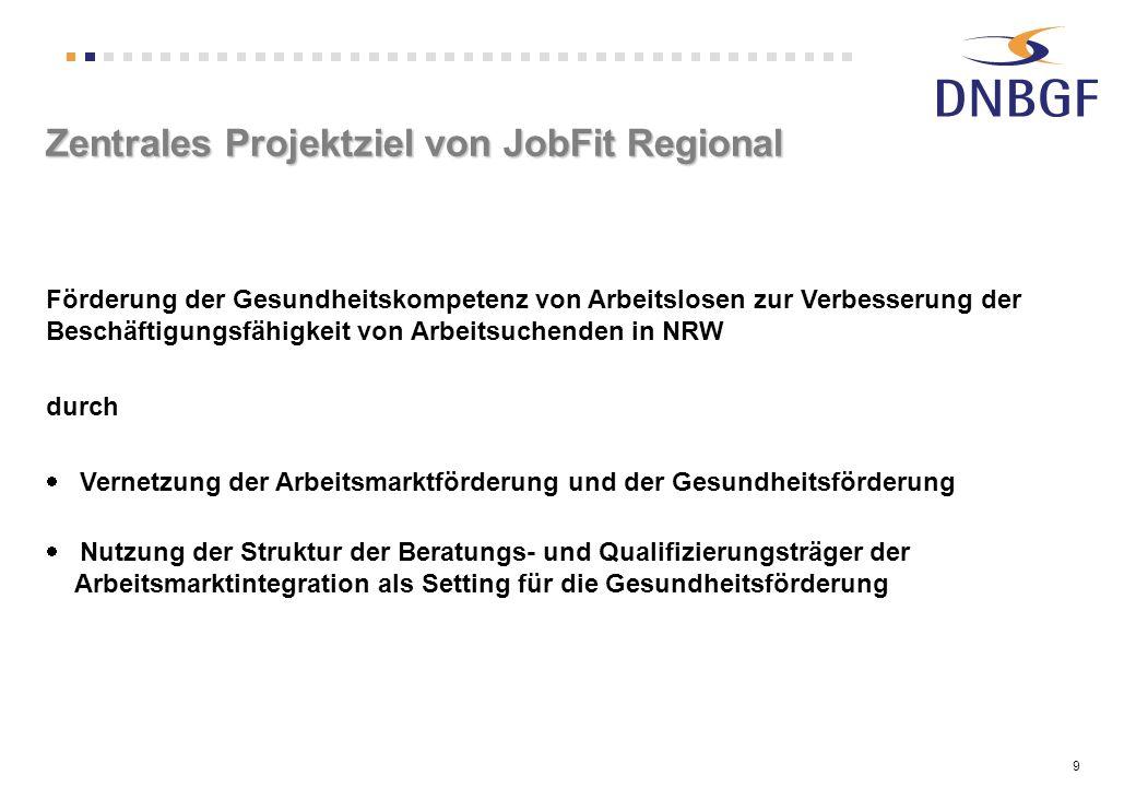 Zentrales Projektziel von JobFit Regional