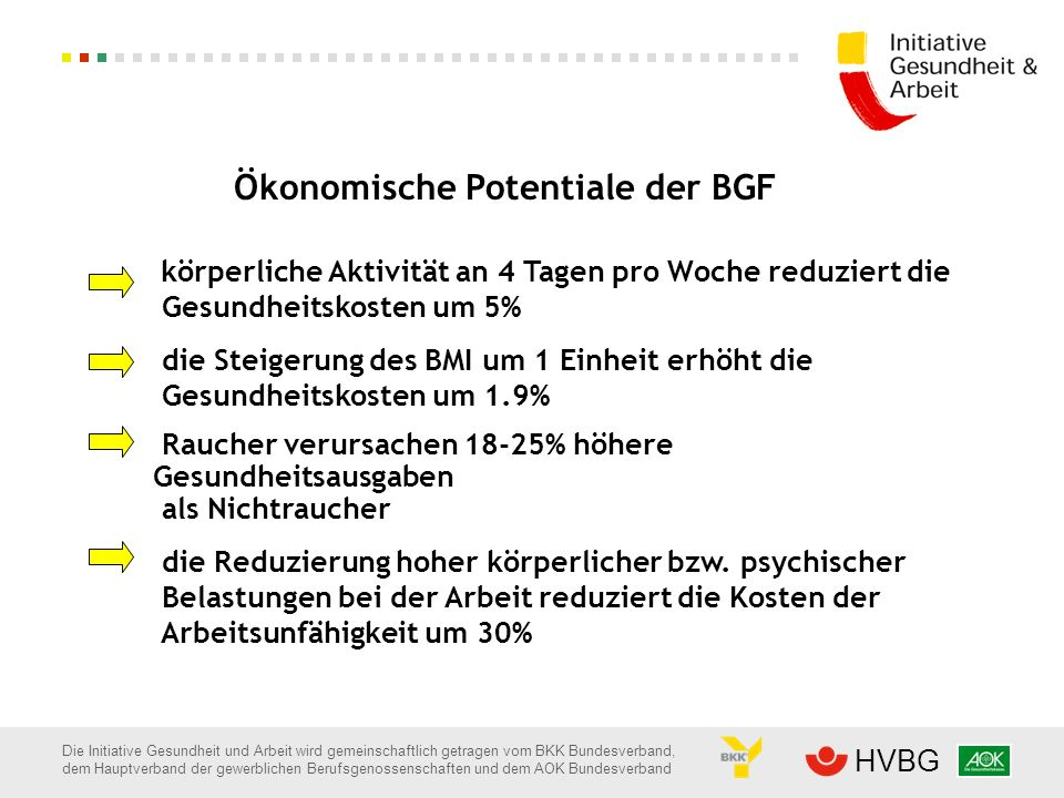 Ökonomische Potentiale der BGF