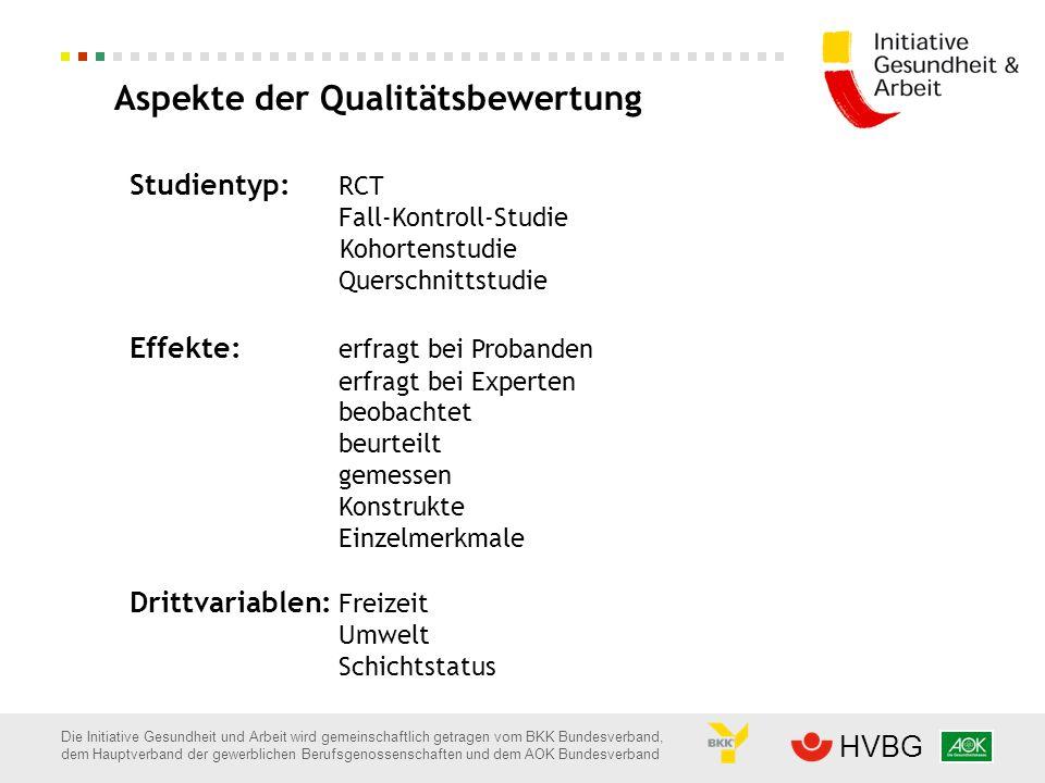 Aspekte der Qualitätsbewertung