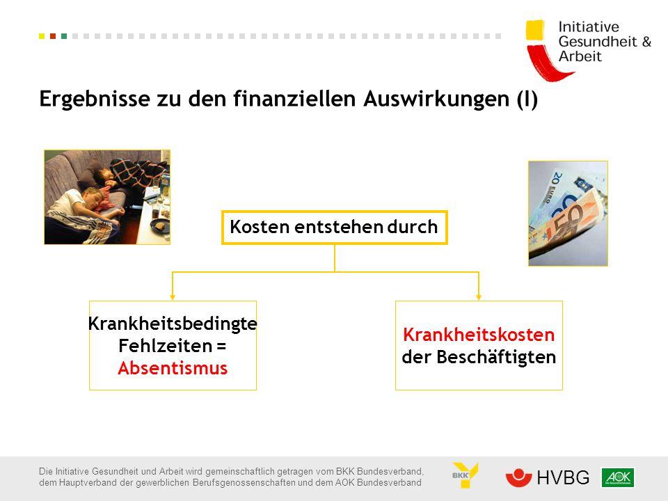 Ergebnisse zu den finanziellen Auswirkungen (I)