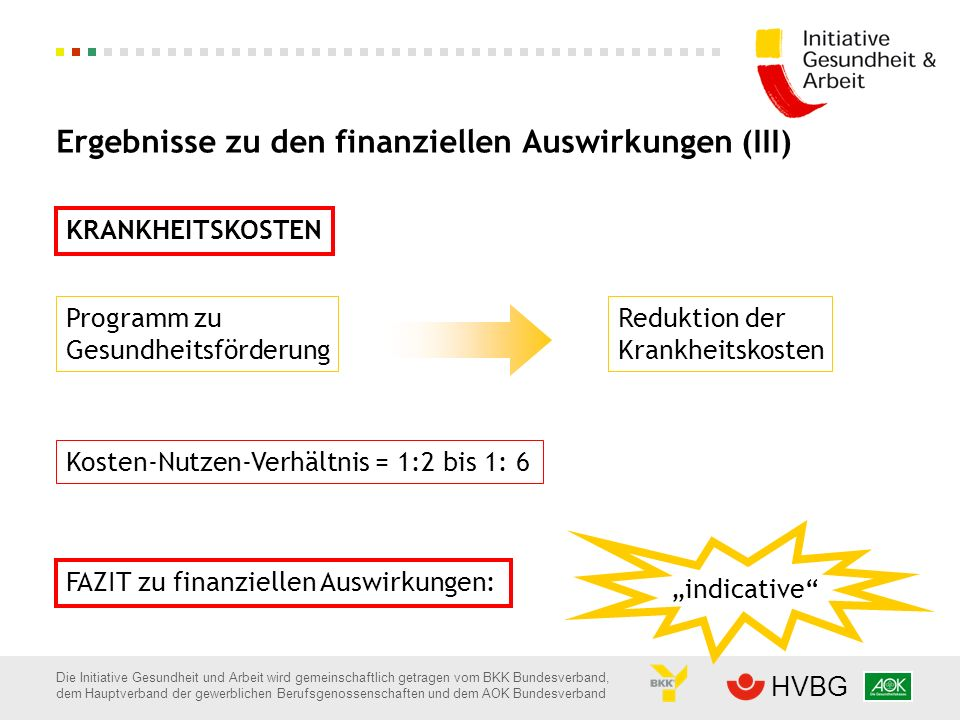 Ergebnisse zu den finanziellen Auswirkungen (III)