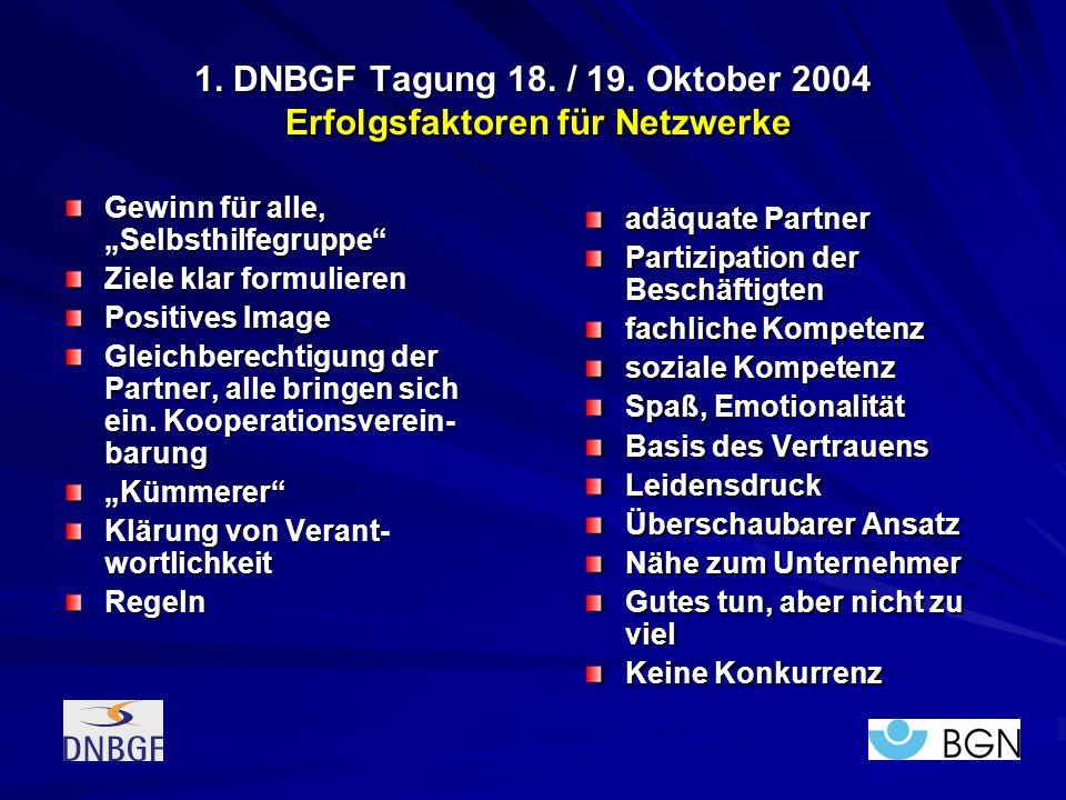 1. DNBGF Tagung 18. / 19. Oktober 2004 Erfolgsfaktoren für Netzwerke