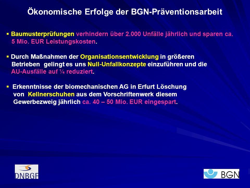 Ökonomische Erfolge der BGN-Präventionsarbeit