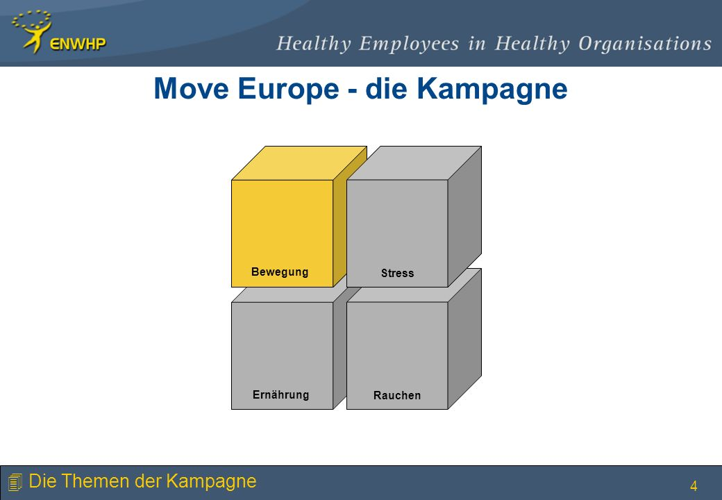 Move Europe - die Kampagne