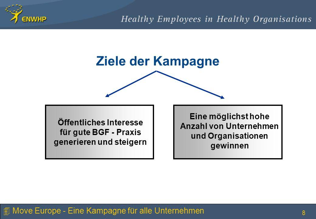 Ziele der Kampagne Öffentliches Interesse für gute BGF - Praxis generieren und steigern.