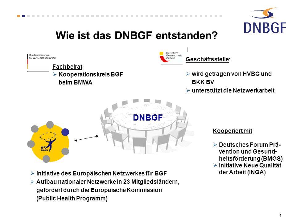 Wie ist das DNBGF entstanden