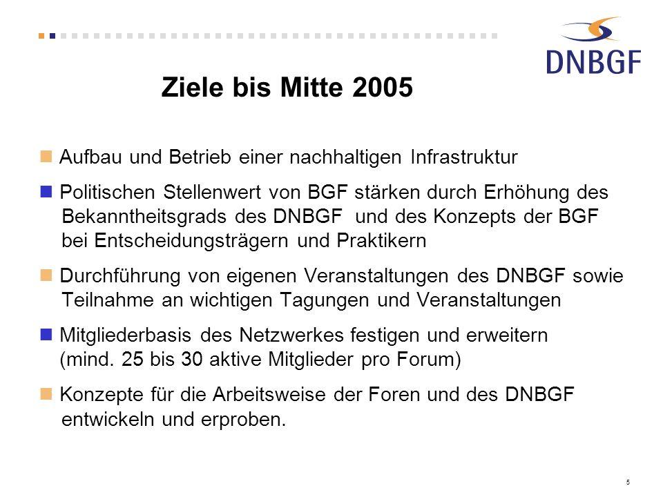 Ziele bis Mitte 2005 Aufbau und Betrieb einer nachhaltigen Infrastruktur.