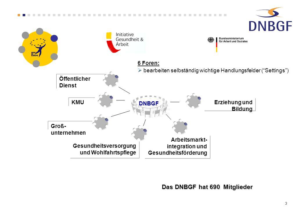 Das DNBGF hat 690 Mitglieder