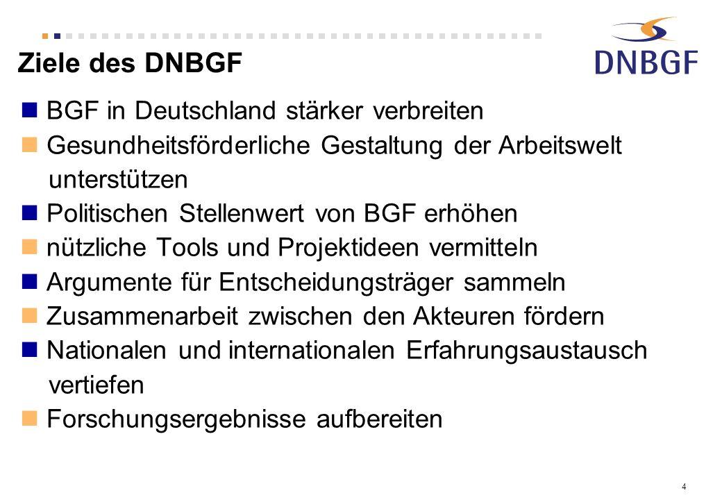 Ziele des DNBGF BGF in Deutschland stärker verbreiten