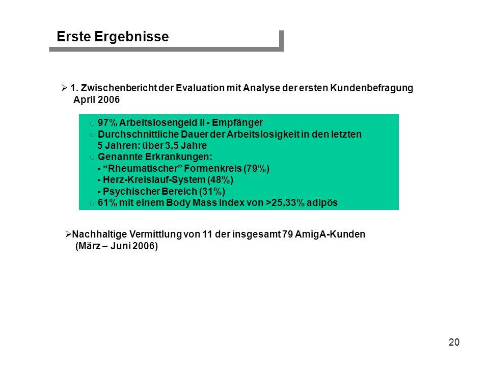 Erste Ergebnisse 1. Zwischenbericht der Evaluation mit Analyse der ersten Kundenbefragung. April 2006.