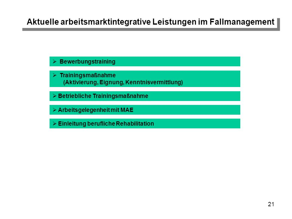 Aktuelle arbeitsmarktintegrative Leistungen im Fallmanagement