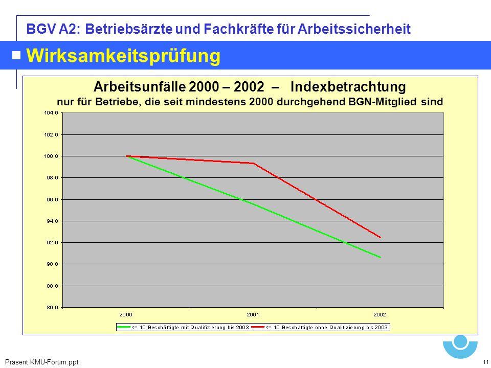 Arbeitsunfälle 2000 – 2002 – Indexbetrachtung