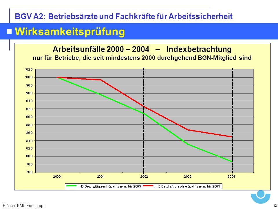 Arbeitsunfälle 2000 – 2004 – Indexbetrachtung