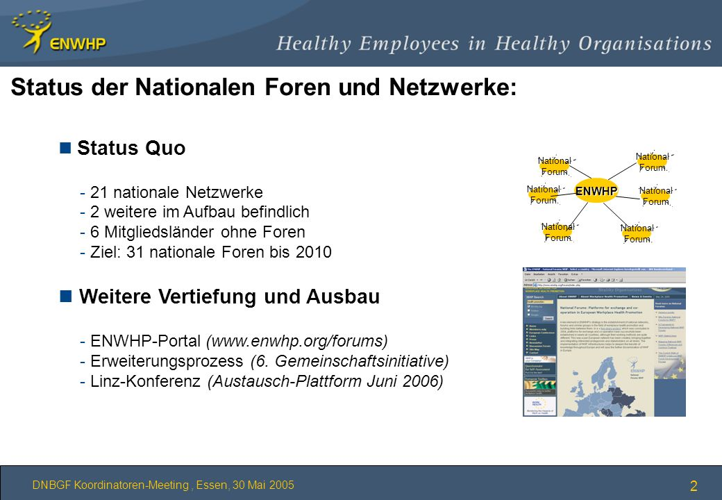 Status der Nationalen Foren und Netzwerke: