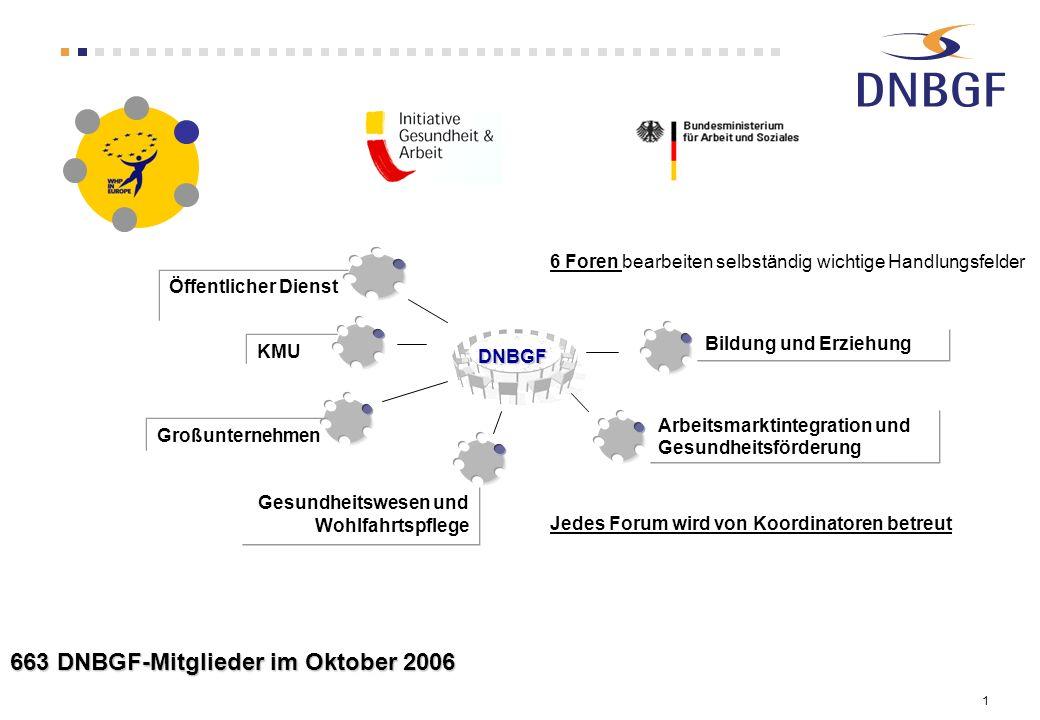 663 DNBGF-Mitglieder im Oktober 2006