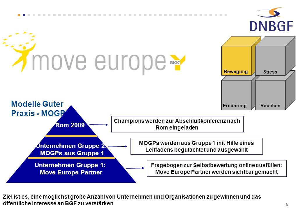 Unsere Themen Modelle Guter Praxis - MOGP Rom 2009