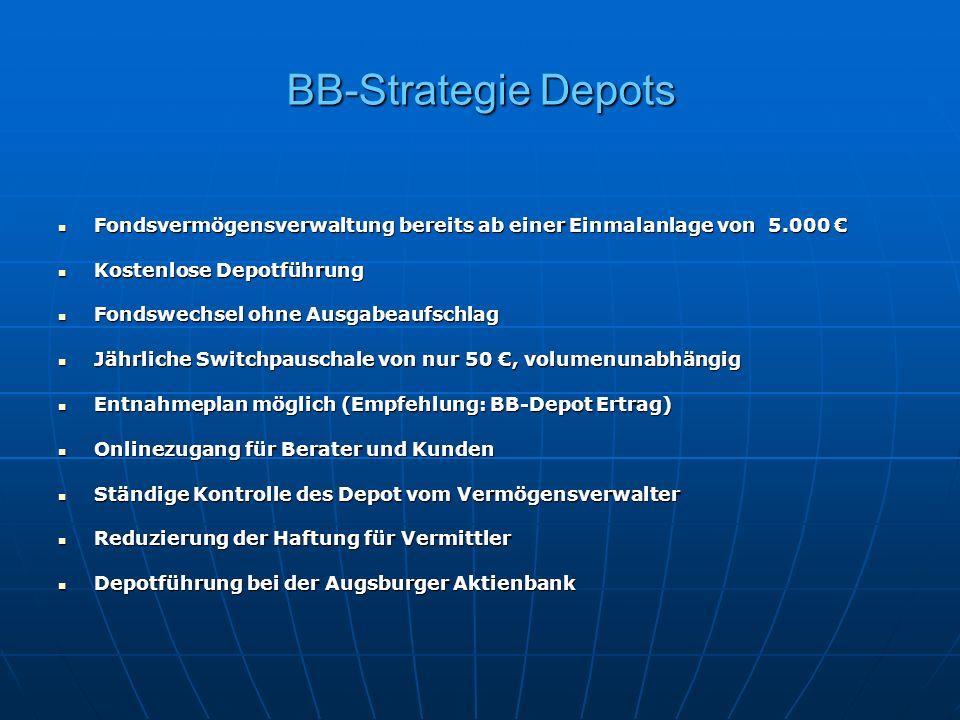 BB-Strategie Depots Fondsvermögensverwaltung bereits ab einer Einmalanlage von 5.000 € Kostenlose Depotführung.