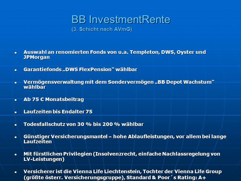 BB InvestmentRente (3. Schicht nach AVmG)