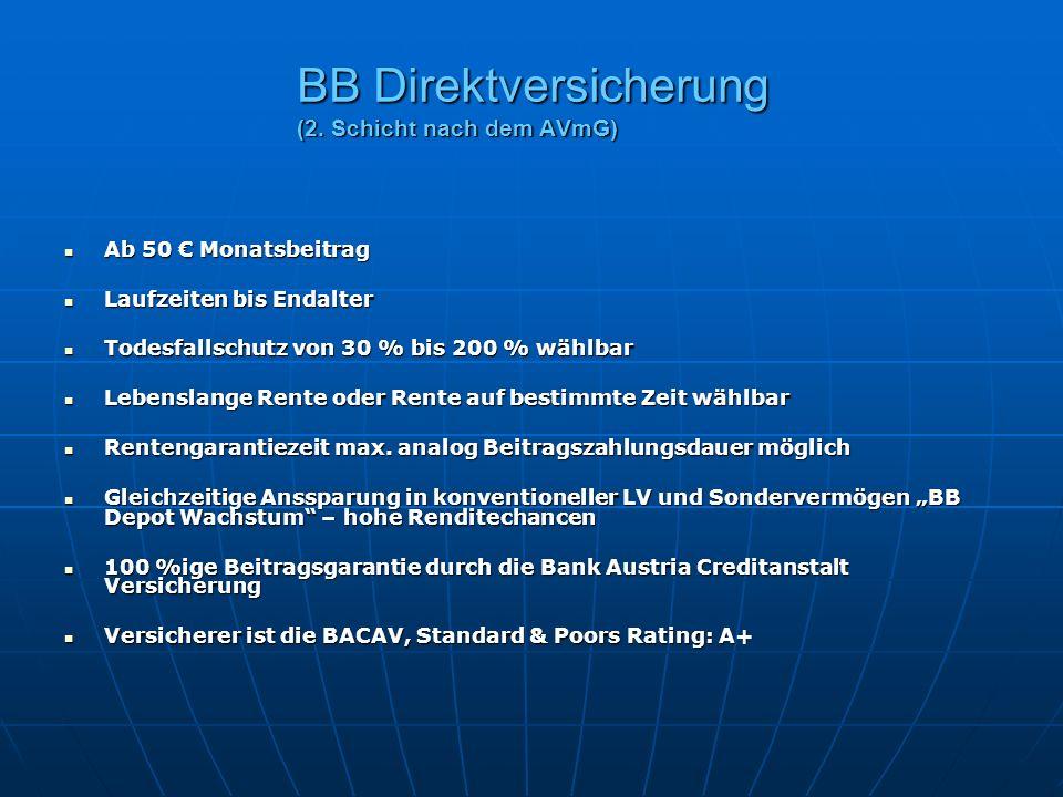 BB Direktversicherung (2. Schicht nach dem AVmG)