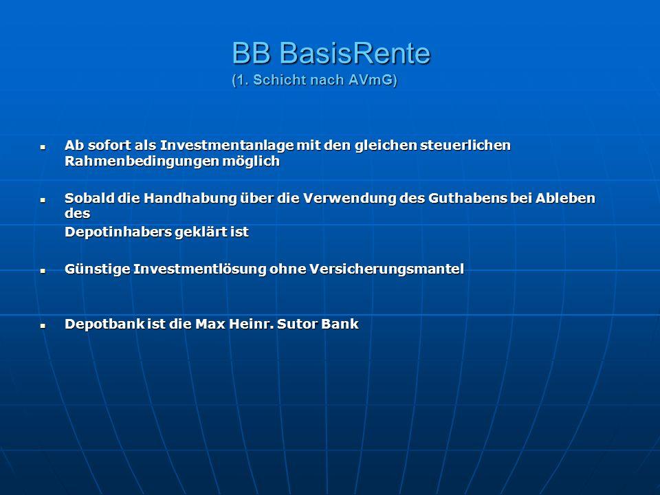 BB BasisRente (1. Schicht nach AVmG)