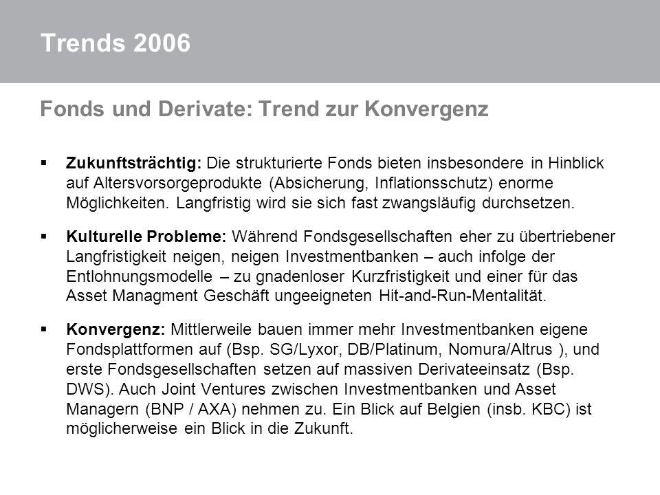 Trends 2006 Fonds und Derivate: Trend zur Konvergenz