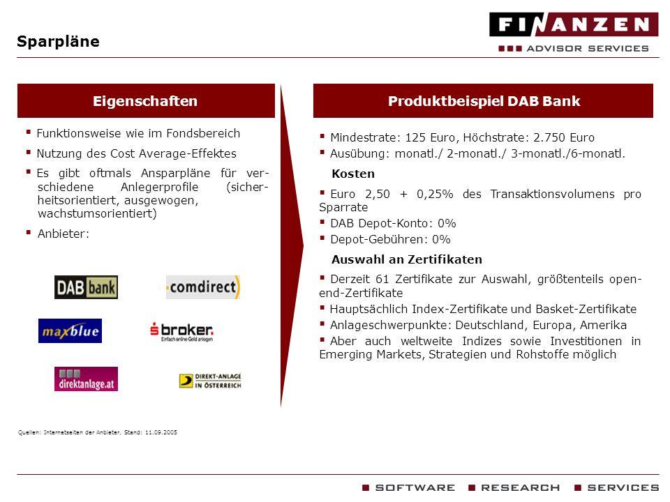 Produktbeispiel DAB Bank