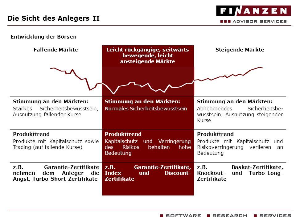 Die Sicht des Anlegers II