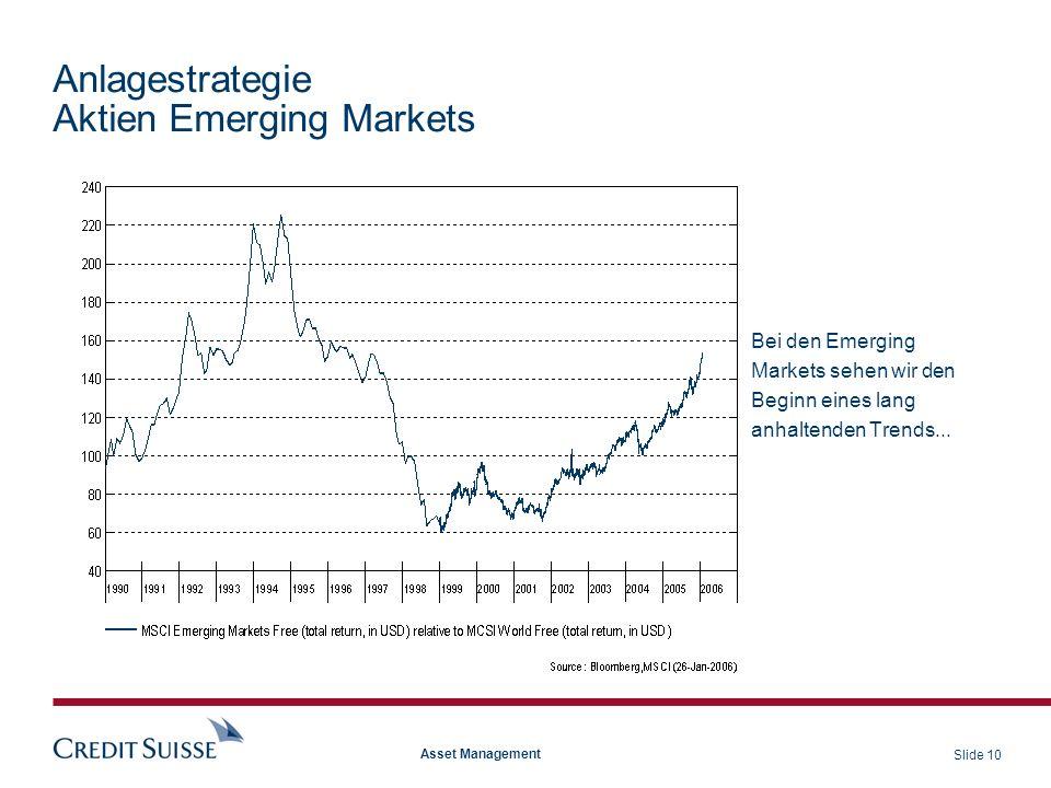 Anlagestrategie Aktien Emerging Markets