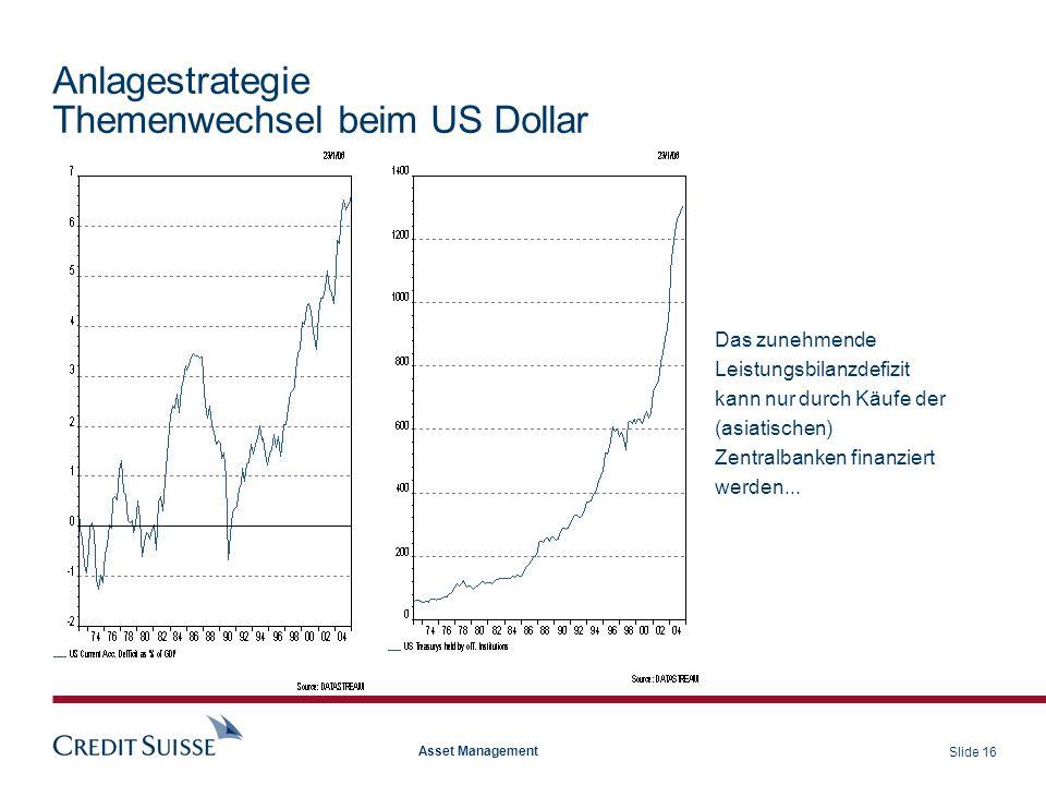 Anlagestrategie Themenwechsel beim US Dollar