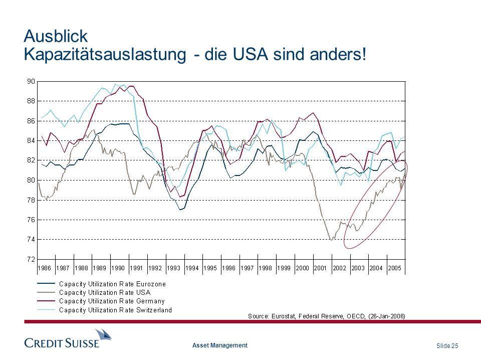 Ausblick Kapazitätsauslastung - die USA sind anders!